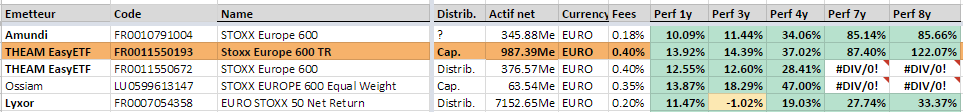 https://www.devenir-rentier.fr/uploads/12553_etf_comparison_stoxx_europe_600.png