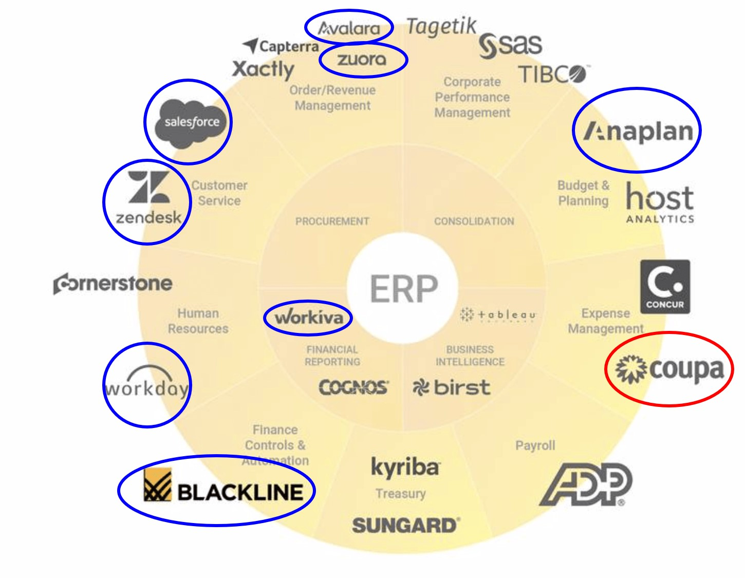 https://www.devenir-rentier.fr/uploads/12850_2020-01-29_erp_sector_overview.jpg