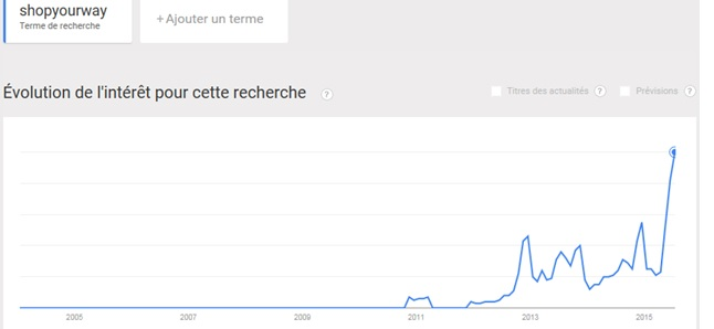 https://www.devenir-rentier.fr/uploads/1697_google_trends.jpg