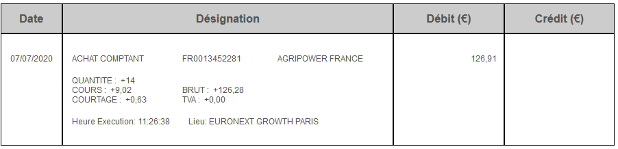 https://www.devenir-rentier.fr/uploads/19140_achat_agripower.png