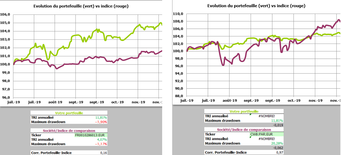 https://www.devenir-rentier.fr/uploads/19140_trackers_vs_indices_2019-12-01_194142.png