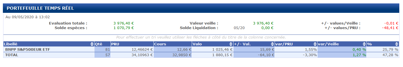 https://www.devenir-rentier.fr/uploads/21507_2020-05-09_13_03_48-bourse_direct_-_portefeuille_temps_reel.png