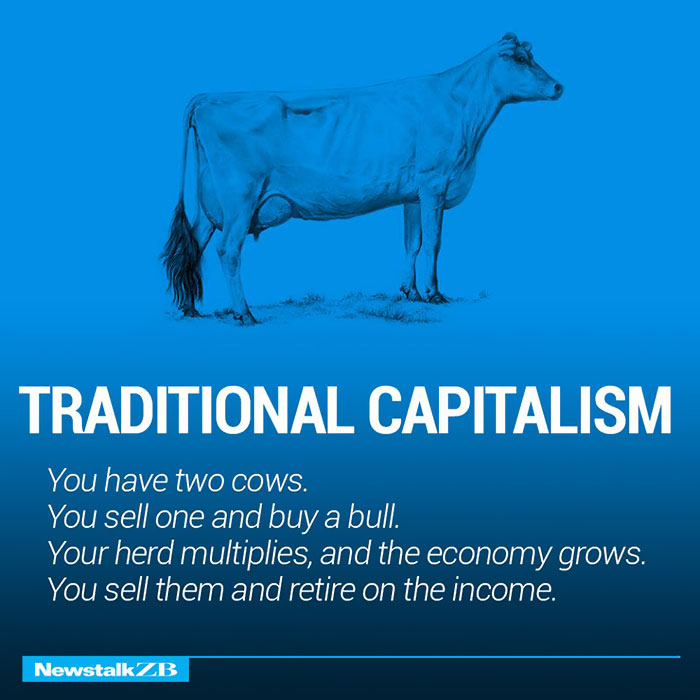 https://www.devenir-rentier.fr/uploads/2916_corperation-economies-explained-cows-ecownomics-31.jpg