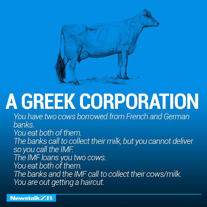 https://www.devenir-rentier.fr/uploads/2916_corperation-economies-explained-cows-ecownomics-36.jpg