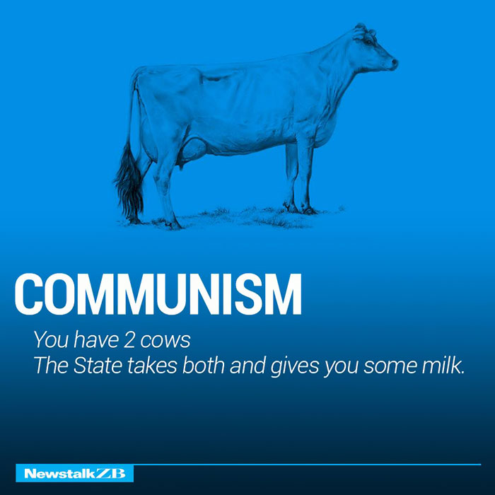 https://www.devenir-rentier.fr/uploads/2916_corperation-economies-explained-cows-ecownomics-38.jpg