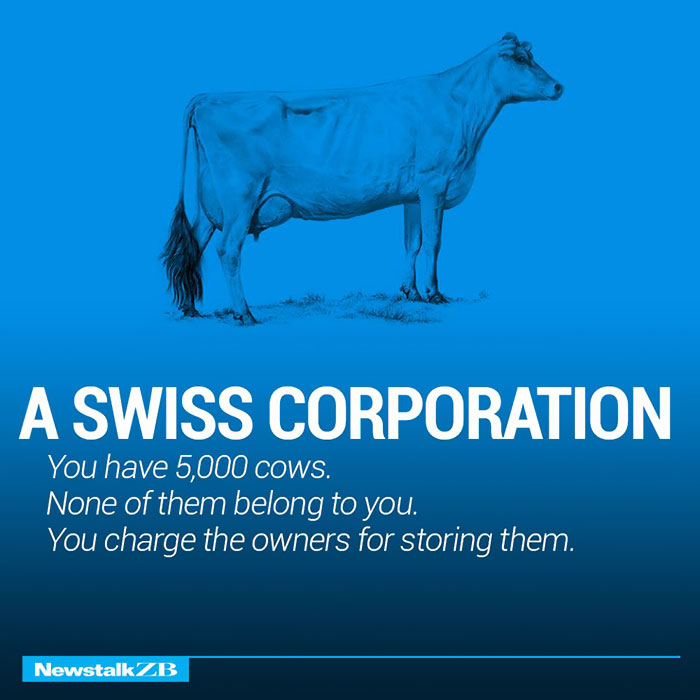 https://www.devenir-rentier.fr/uploads/2916_corperation-economies-explained-cows-ecownomics-42.jpg