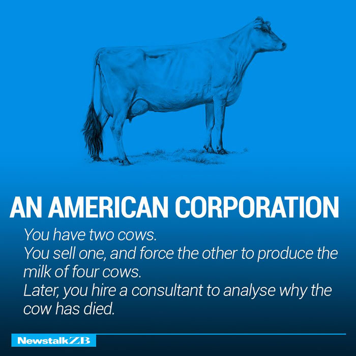 https://www.devenir-rentier.fr/uploads/2916_corperation-economies-explained-cows-ecownomics-44.jpg