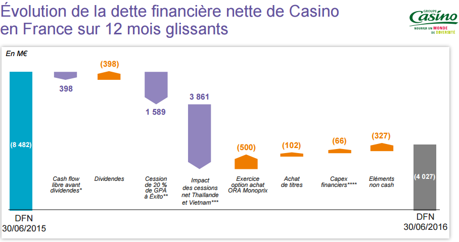https://www.devenir-rentier.fr/uploads/343_2016-07-29-casino.png