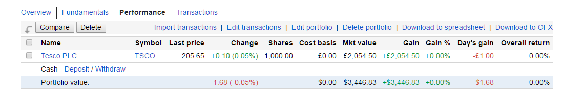 https://www.devenir-rentier.fr/uploads/508_googlefinance_bug_gbp.png