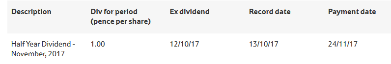 https://www.devenir-rentier.fr/uploads/6317_screenshot-2017-10-25_dividend_calculator.png